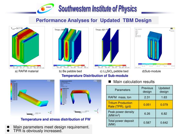 Performance Analyses for  Updated  TBM Design