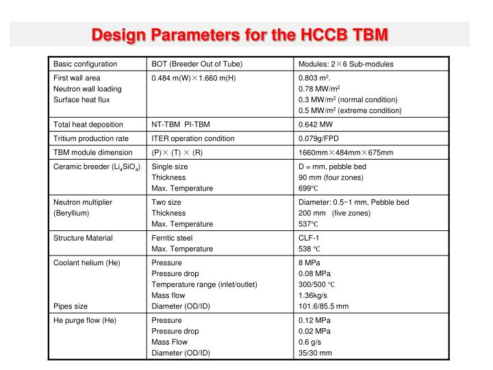 Design Parameters for the HCCB TBM