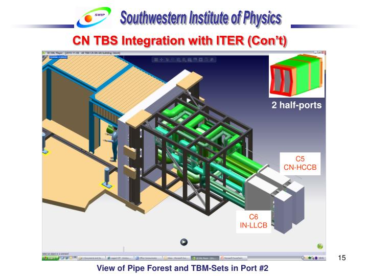 CN TBS Integration with ITER (Con't)