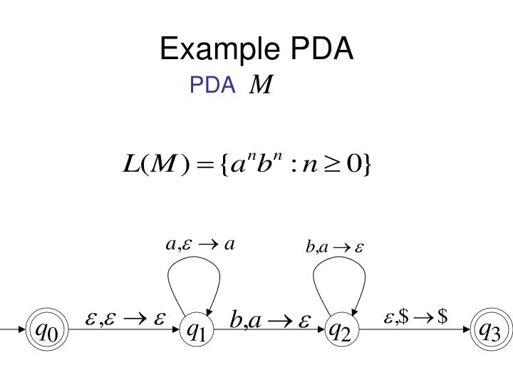 Example PDA