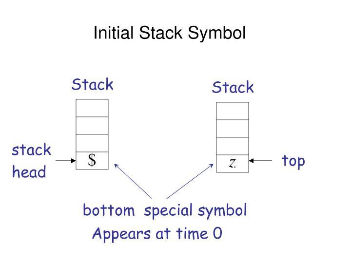 Initial Stack Symbol