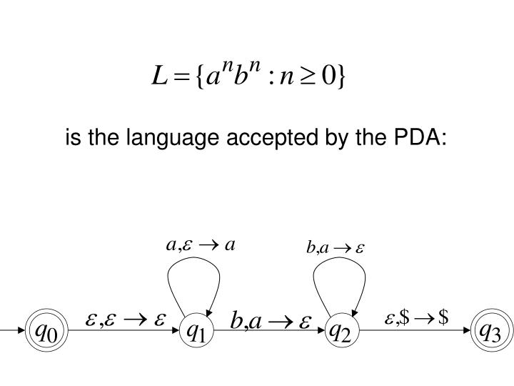 is the language accepted by the PDA: