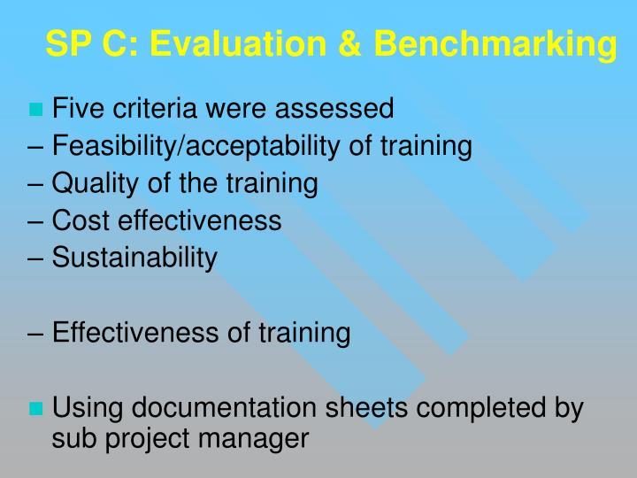 SP C: Evaluation & Benchmarking