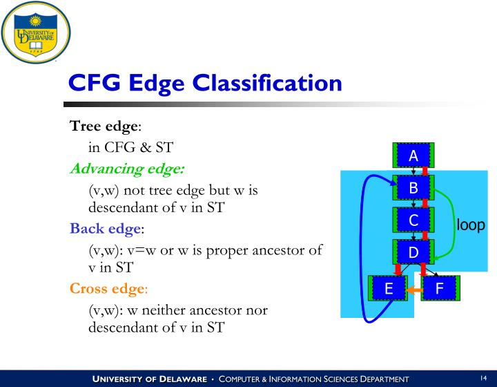 CFG Edge Classification