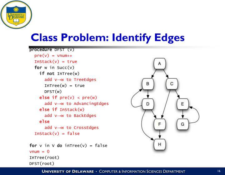 Class Problem: Identify Edges