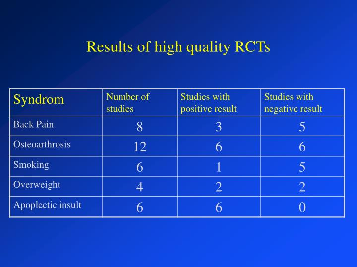 Results of high quality RCTs
