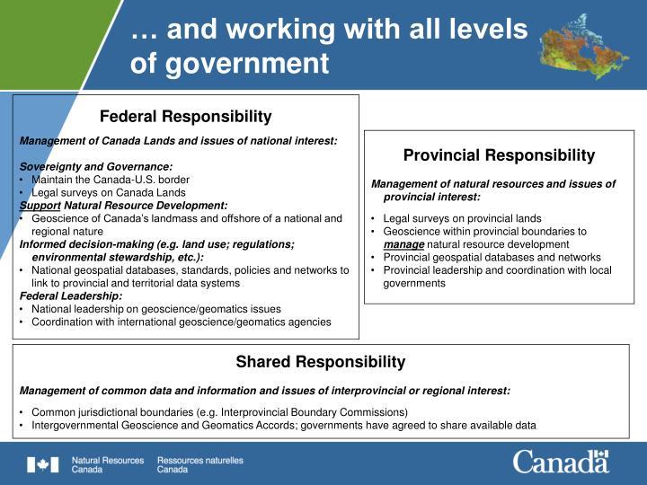 Federal Responsibility