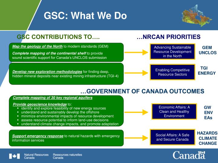 GSC CONTRIBUTIONS TO….