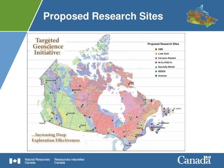 Proposed Research Sites