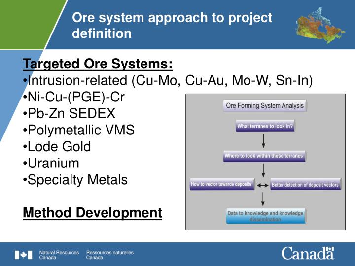 Ore system approach to project definition