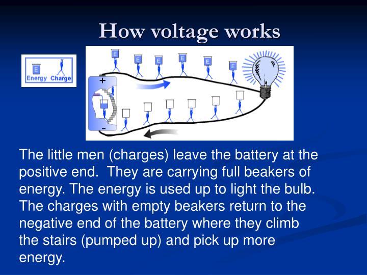 How voltage works