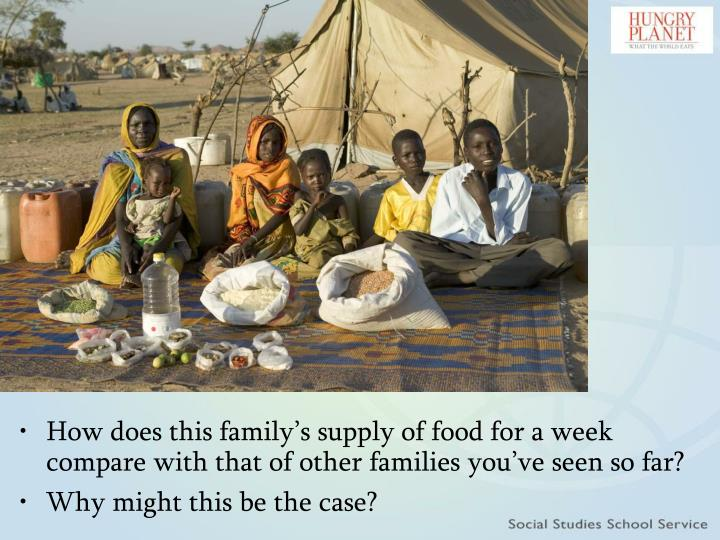 How does this family's supply of food for a week compare with that of other families you've seen so far?