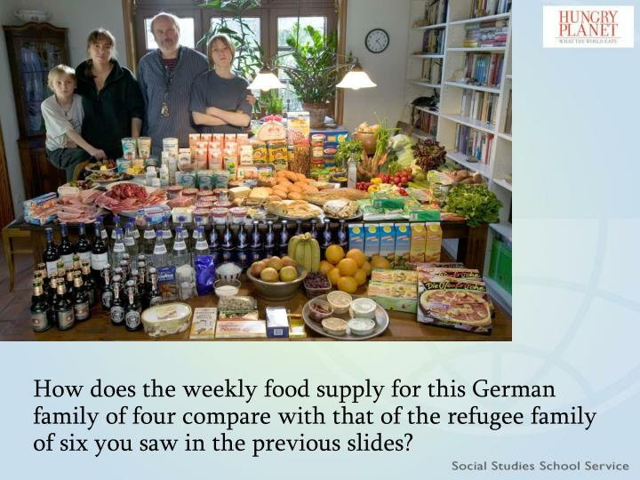 How does the weekly food supply for this German family of four compare with that of the refugee family of six you saw in the previous slides?