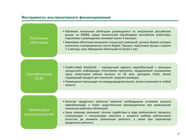 Инструменты альтернативного финансирования