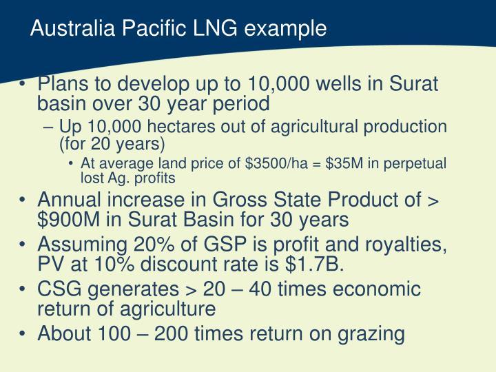 Australia Pacific LNG example