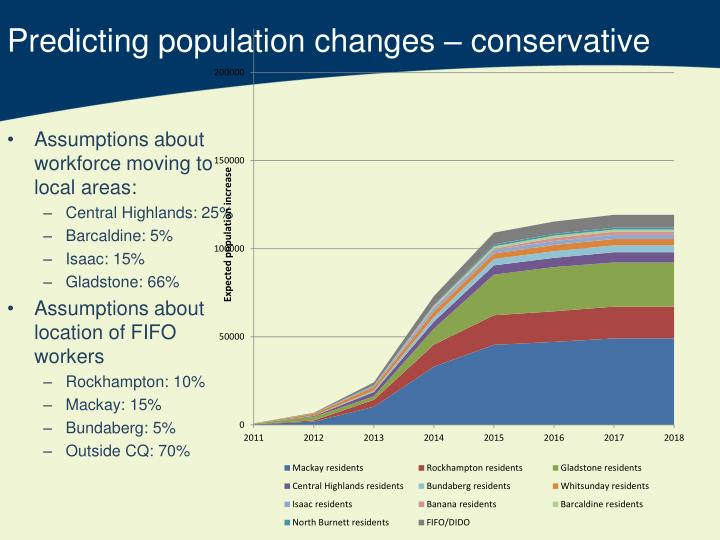 Predicting population changes – conservative