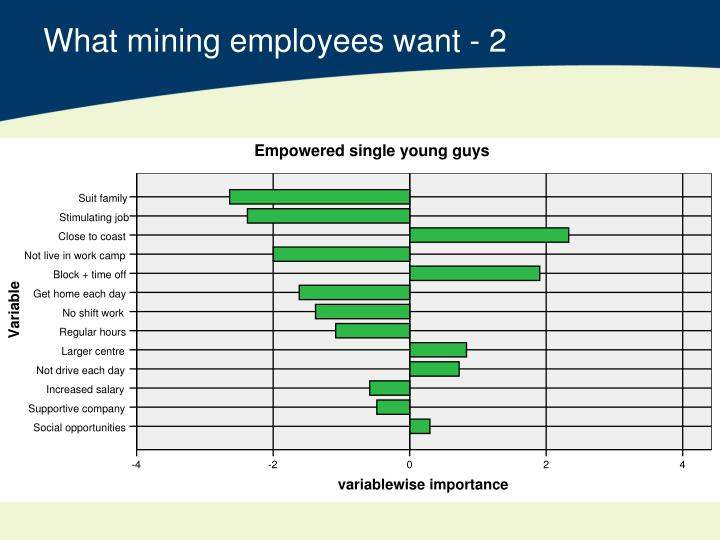 What mining employees want - 2