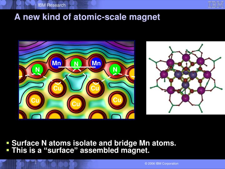 A new kind of atomic-scale magnet