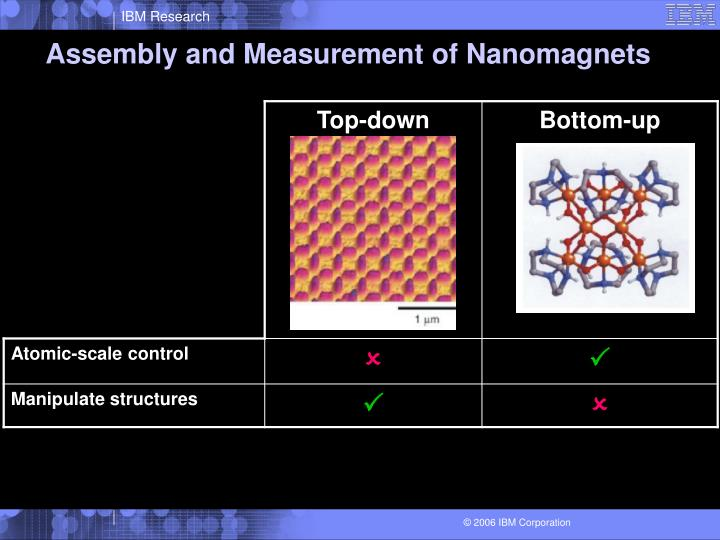 Assembly and Measurement of Nanomagnets