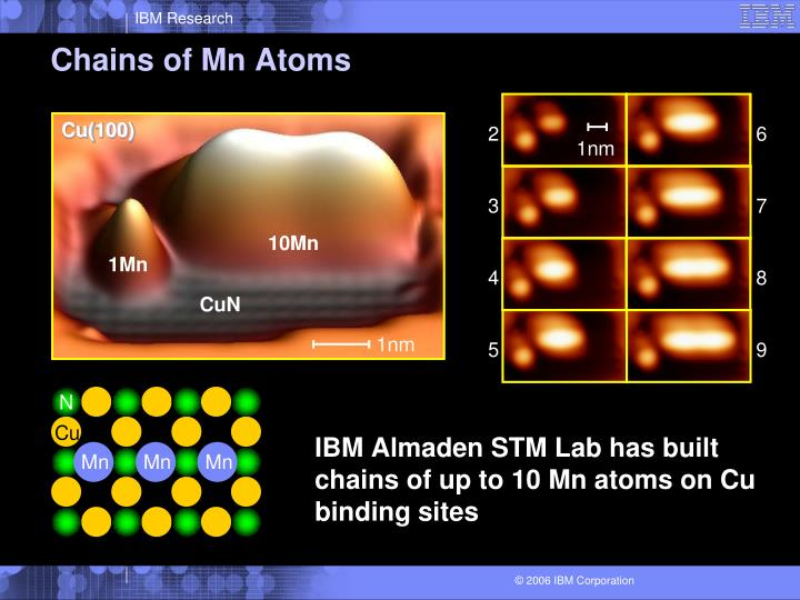 IBM Almaden STM Lab has built chains of up to 10 Mn atoms on Cu binding sites