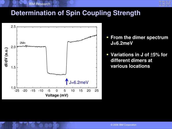 Determination of Spin Coupling Strength