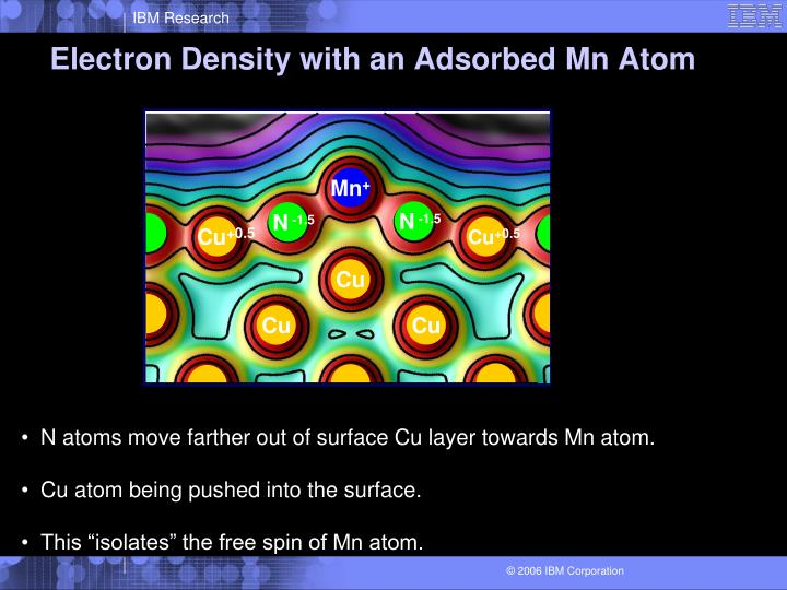 Electron Density with an Adsorbed Mn Atom