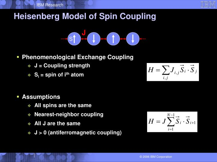 Heisenberg Model of Spin Coupling