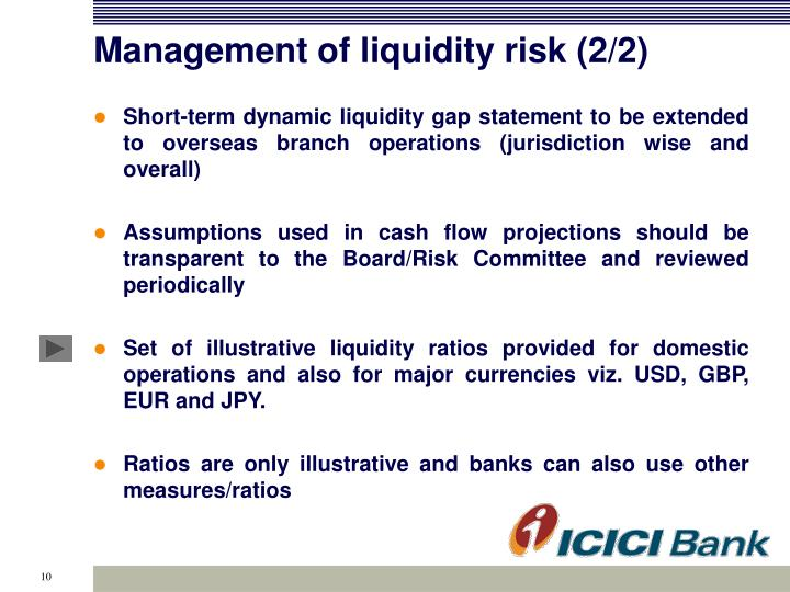 Management of liquidity risk (2/2)