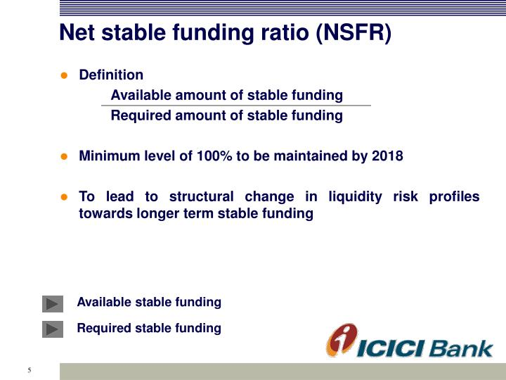 Net stable funding ratio (NSFR)