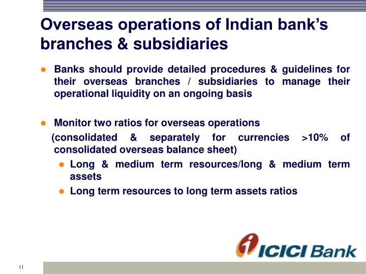 Overseas operations of Indian bank's branches & subsidiaries