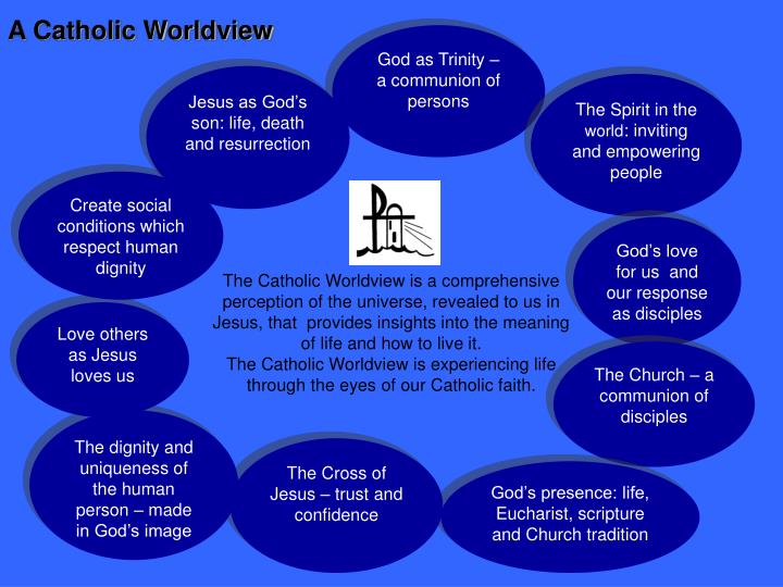 A Catholic Worldview