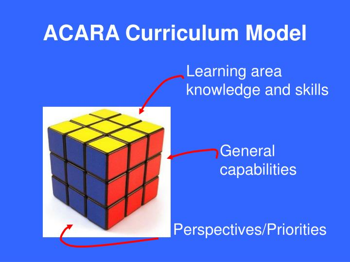 ACARA Curriculum Model