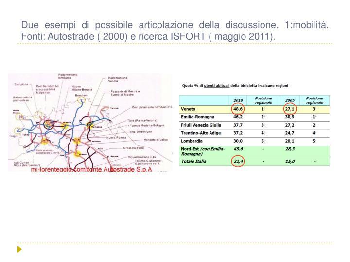Due esempi di possibile articolazione della discussione. 1:mobilità. Fonti: Autostrade ( 2000) e ricerca ISFORT ( maggio 2011).