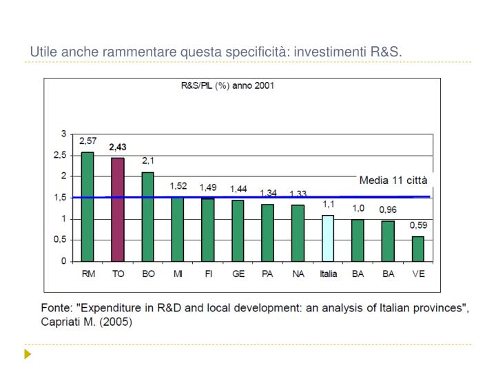 Utile anche rammentare questa specificità: investimenti R&S.