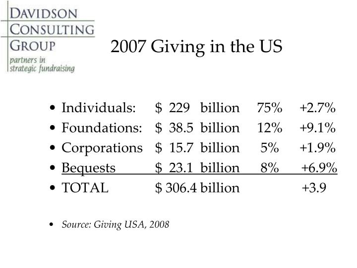 2007 Giving in the US