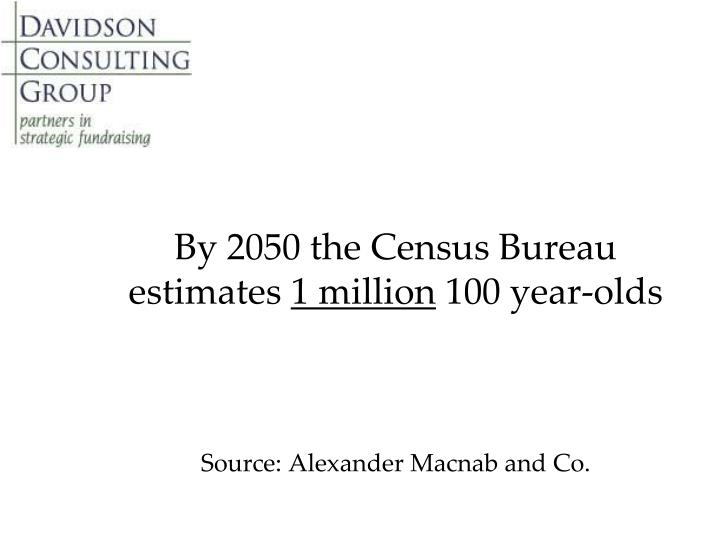 By 2050 the Census Bureau estimates