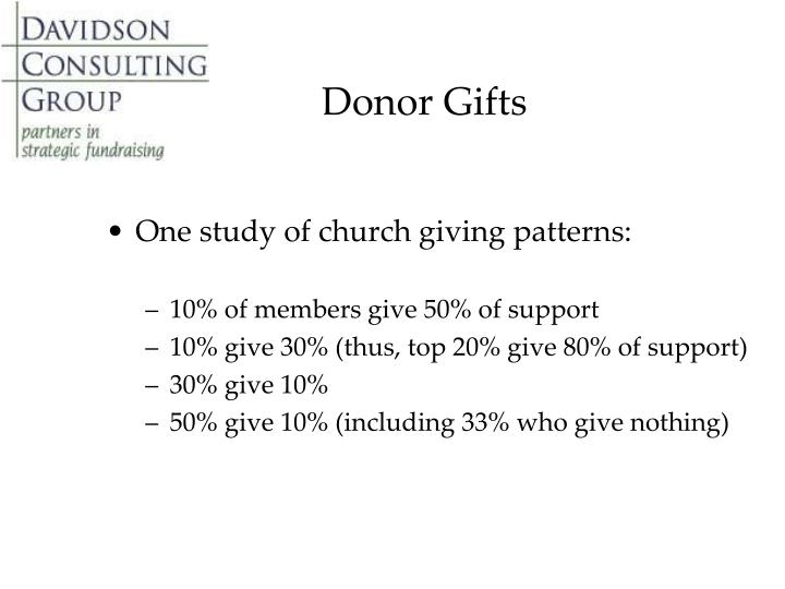 Donor Gifts