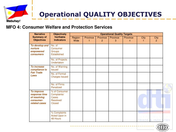 Operational QUALITY OBJECTIVES