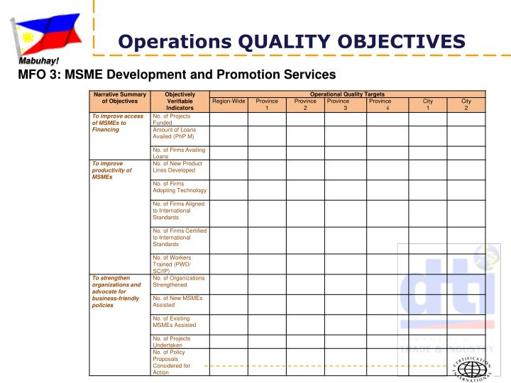 Operations QUALITY OBJECTIVES