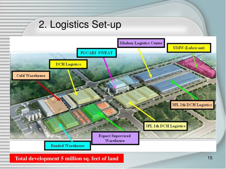 2. Logistics Set-up