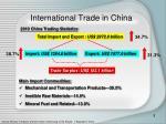 international trade in china1