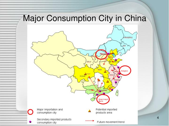 Major Consumption City in China