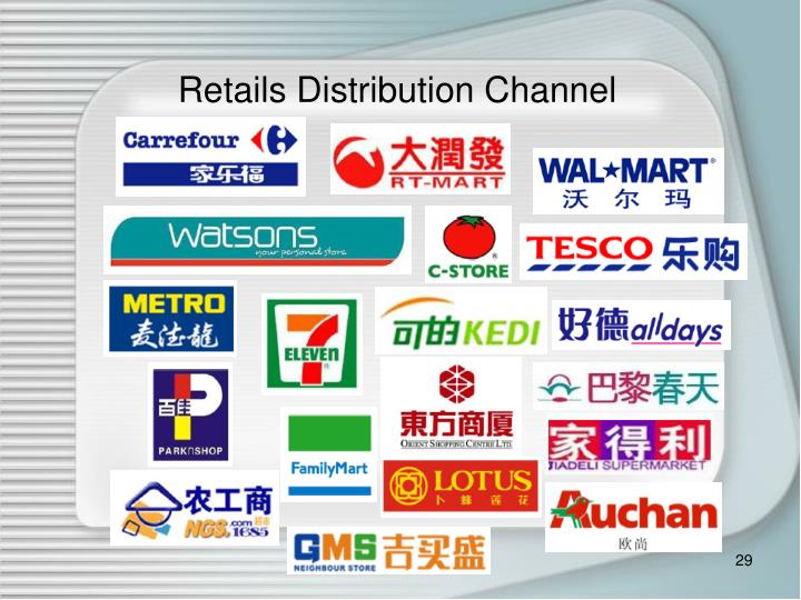 Retails Distribution Channel