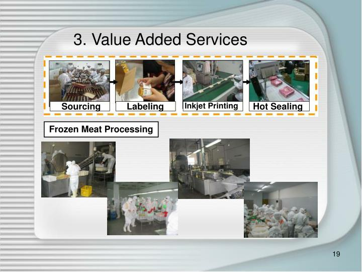 3. Value Added Services