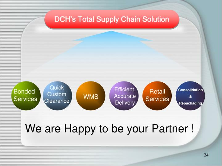We are Happy to be your Partner !