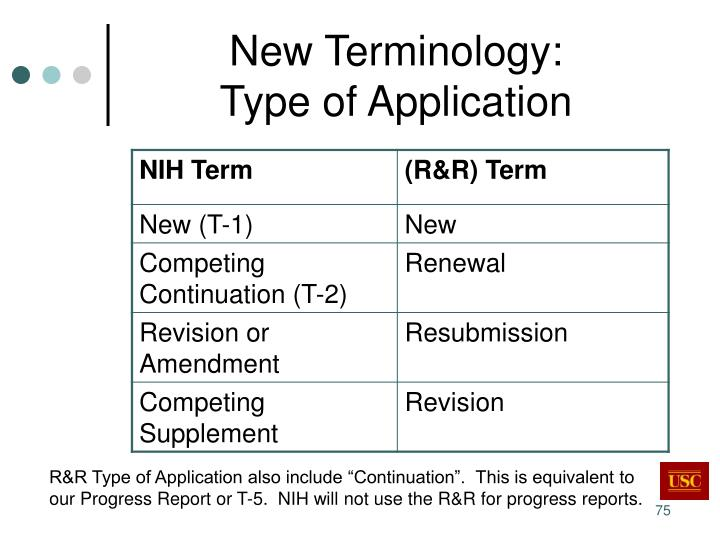 New Terminology:
