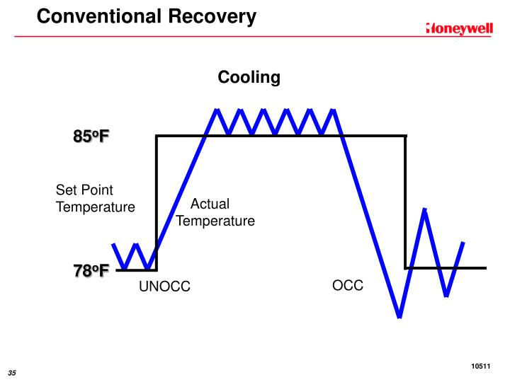 Conventional Recovery