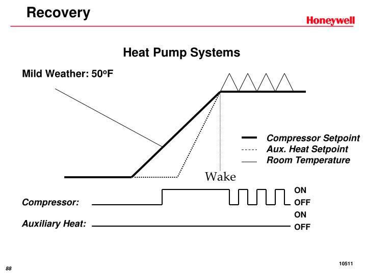 Compressor Setpoint