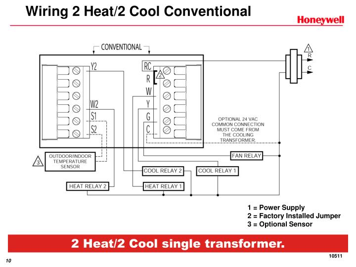 Wiring 2 Heat/2 Cool Conventional