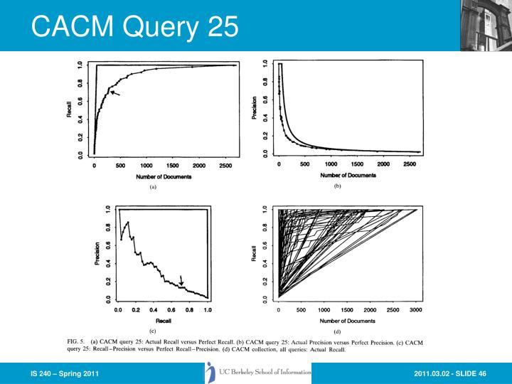 CACM Query 25